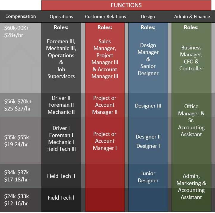 2020 Roadmap Visual